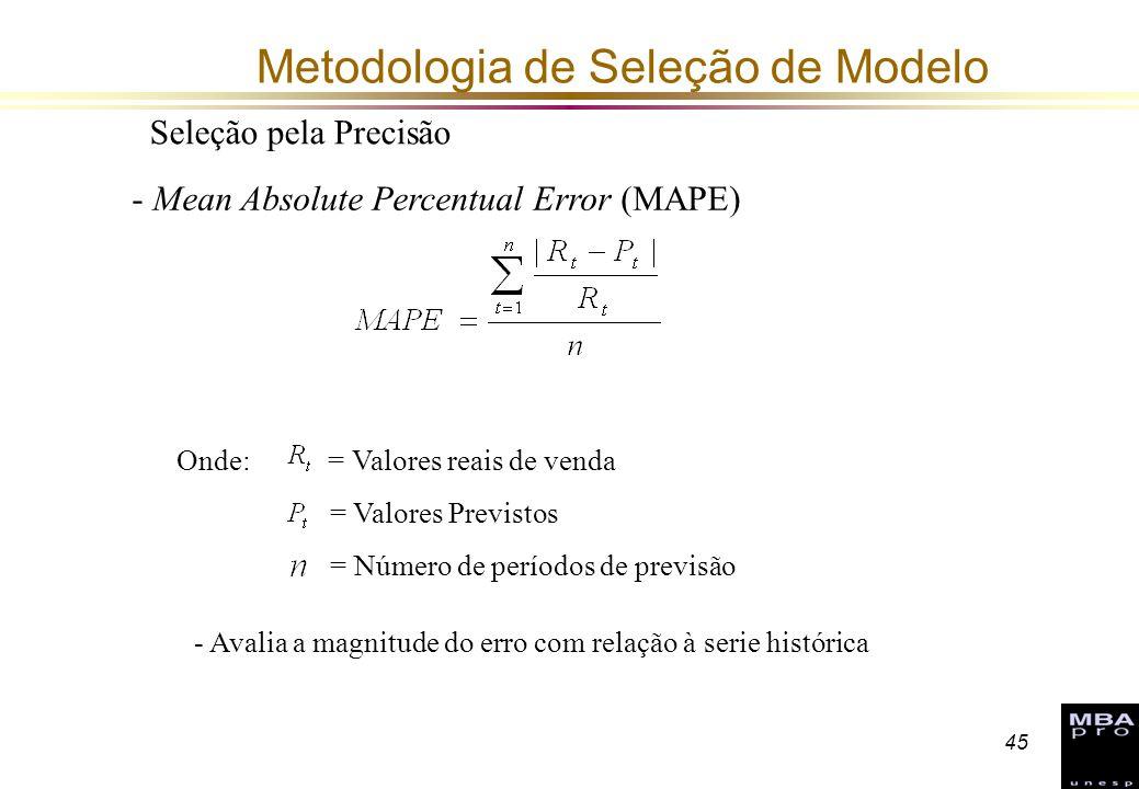 45 Metodologia de Seleção de Modelo Seleção pela Precisão - Mean Absolute Percentual Error (MAPE) Onde: = Valores reais de venda = Valores Previstos =