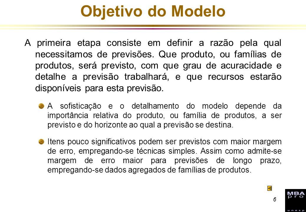 6 Objetivo do Modelo A primeira etapa consiste em definir a razão pela qual necessitamos de previsões. Que produto, ou famílias de produtos, será prev