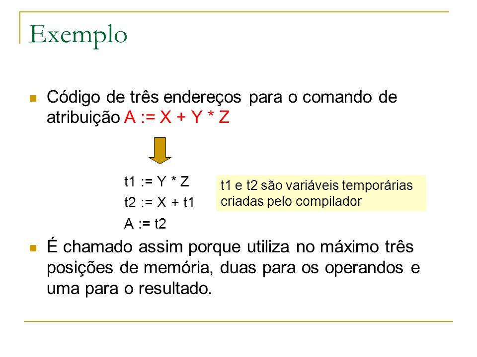 Exemplo Código de três endereços para o comando de atribuiçãoA := X + Y * Z t1 := Y * Z t2 := X + t1 A := t2 É chamado assim porque utiliza no máximo