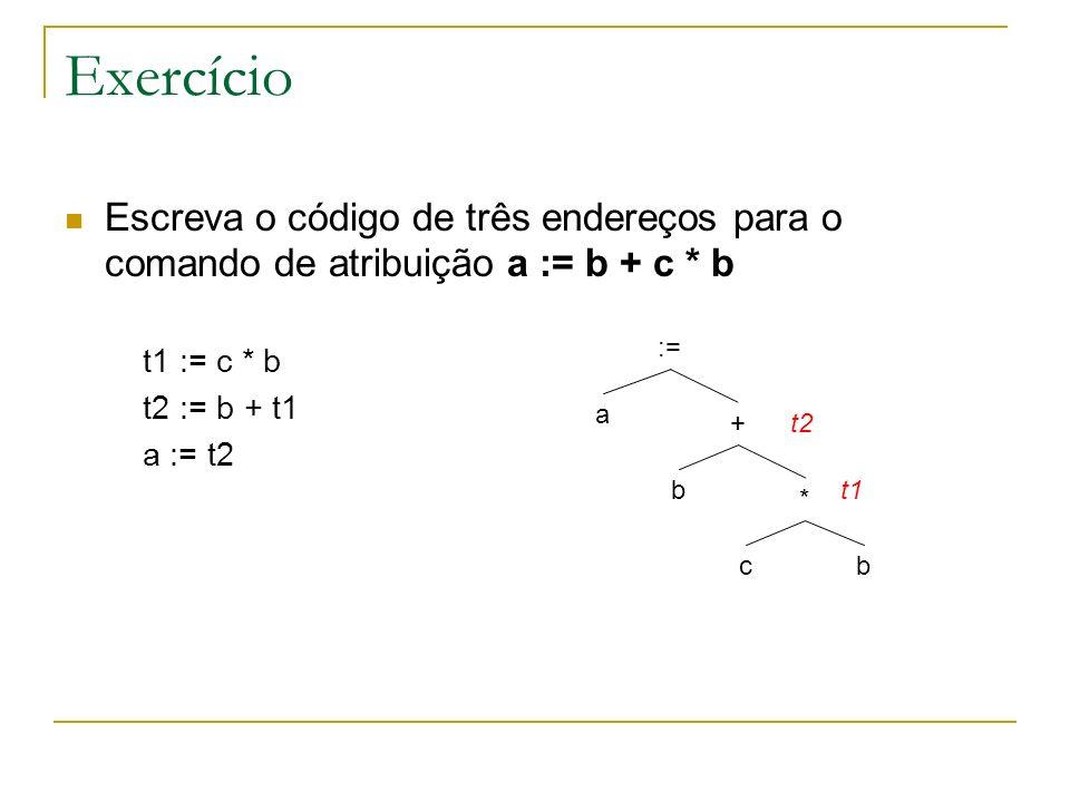 Exercício Escreva o código de três endereços para o comando de atribuição a := b + c * b t1 := c * b t2 := b + t1 a := t2 a := + * b cb t1 t2