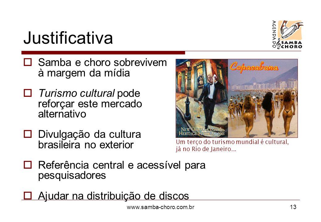 www.samba-choro.com.br13 Justificativa Samba e choro sobrevivem à margem da mídia Turismo cultural pode reforçar este mercado alternativo Divulgação d