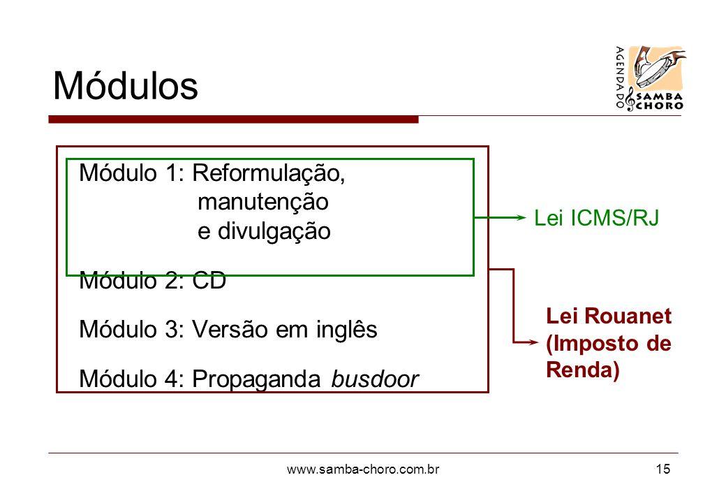 www.samba-choro.com.br15 Módulos Módulo 1: Reformulação, manutenção e divulgação Módulo 2: CD Módulo 3: Versão em inglês Módulo 4: Propaganda busdoor