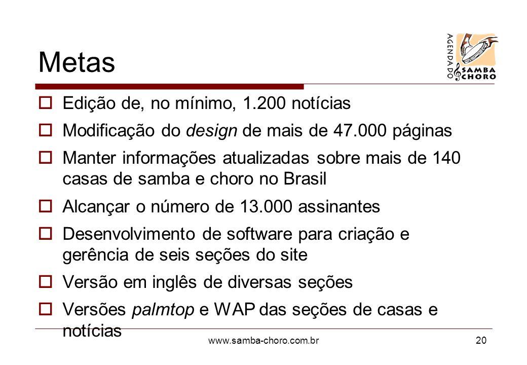 www.samba-choro.com.br20 Metas Edição de, no mínimo, 1.200 notícias Modificação do design de mais de 47.000 páginas Manter informações atualizadas sob
