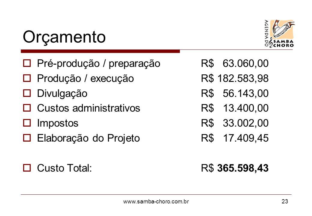 www.samba-choro.com.br23 Orçamento Pré-produção / preparação Produção / execução Divulgação Custos administrativos Impostos Elaboração do Projeto Cust