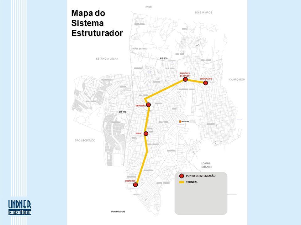 Mapa do SistemaEstruturador