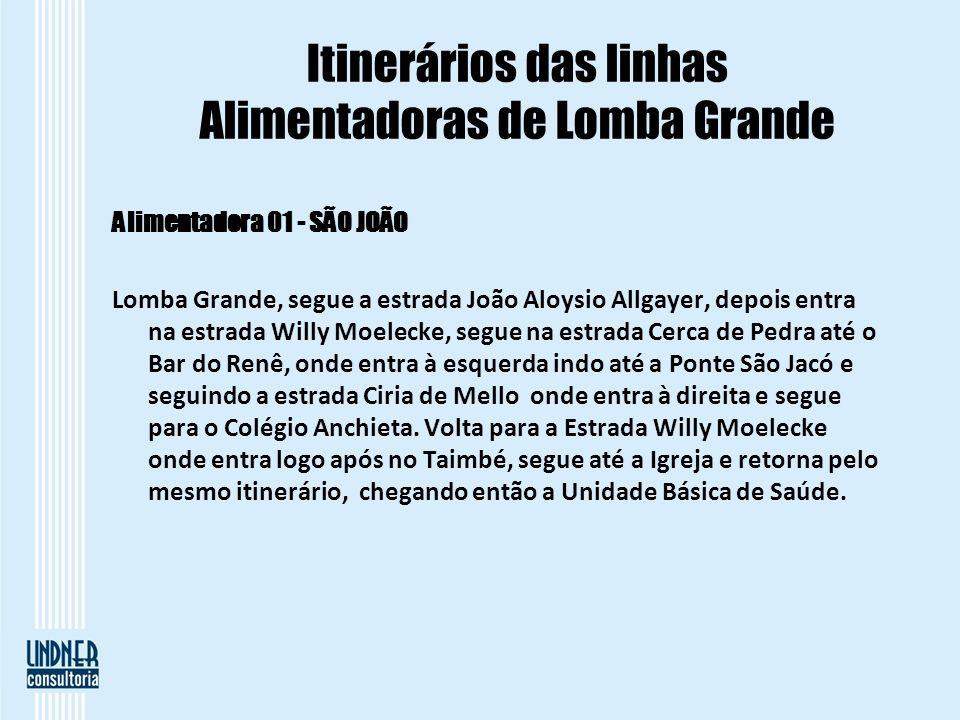 Itinerários das linhas Alimentadoras de Lomba Grande Alimentadora 01 - SÃO JOÃO Lomba Grande, segue a estrada João Aloysio Allgayer, depois entra na e