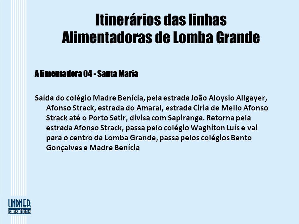 Itinerários das linhas Alimentadoras de Lomba Grande Alimentadora 04 - Santa Maria Saída do colégio Madre Benícia, pela estrada João Aloysio Allgayer,