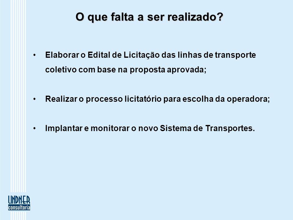 O que falta a ser realizado? Elaborar o Edital de Licitação das linhas de transporte coletivo com base na proposta aprovada; Realizar o processo licit