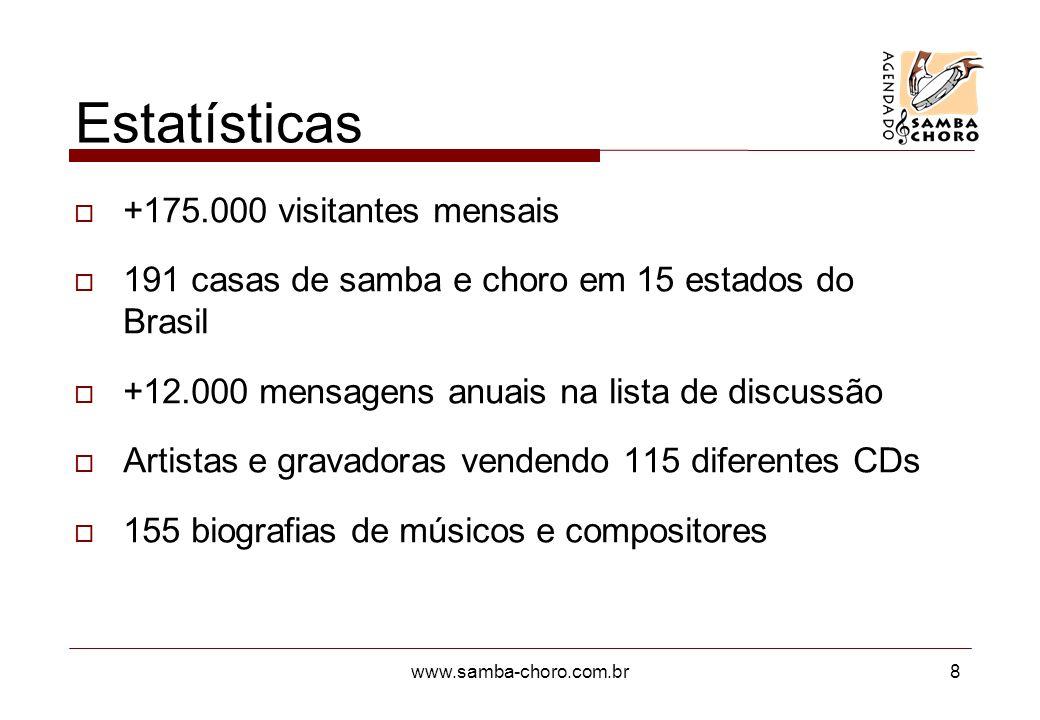 www.samba-choro.com.br8 Estatísticas +175.000 visitantes mensais 191 casas de samba e choro em 15 estados do Brasil +12.000 mensagens anuais na lista de discussão Artistas e gravadoras vendendo 115 diferentes CDs 155 biografias de músicos e compositores
