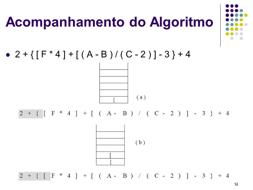 Estrutura de Dados 12 Acompanhamento do Algoritmo 2 + { [ F * 4 ] + [ ( A - B ) / ( C - 2 ) ] - 3 } + 4