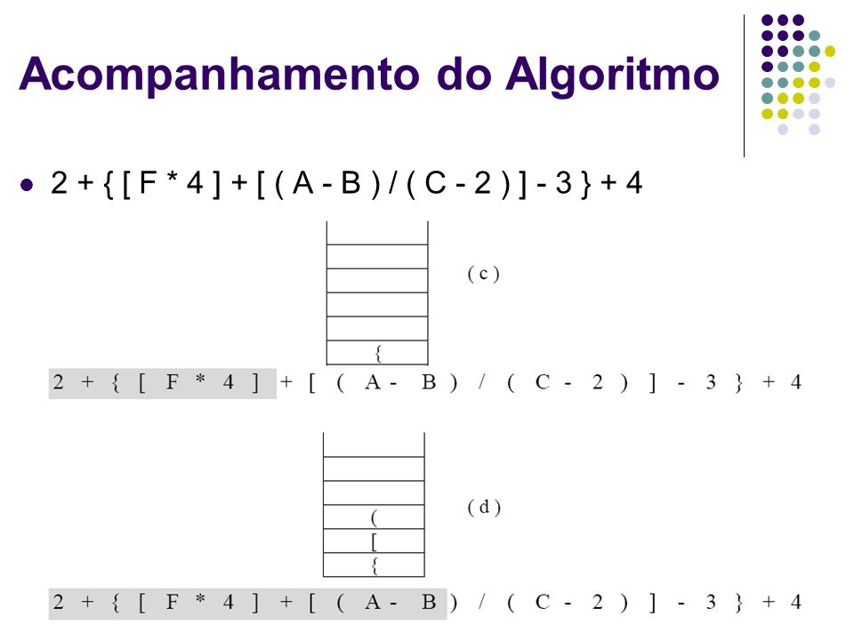 Estrutura de Dados 13 Acompanhamento do Algoritmo 2 + { [ F * 4 ] + [ ( A - B ) / ( C - 2 ) ] - 3 } + 4