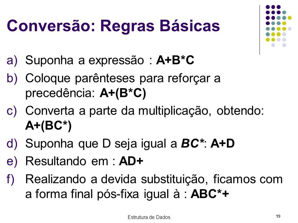 Estrutura de Dados 19 Conversão: Regras Básicas a)Suponha a expressão : A+B*C b)Coloque parênteses para reforçar a precedência: A+(B*C) c)Converta a p