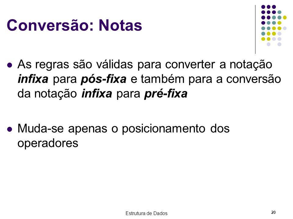 Estrutura de Dados 20 Conversão: Notas As regras são válidas para converter a notação infixa para pós-fixa e também para a conversão da notação infixa