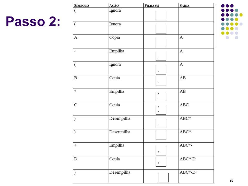 Estrutura de Dados 26 Passo 2: