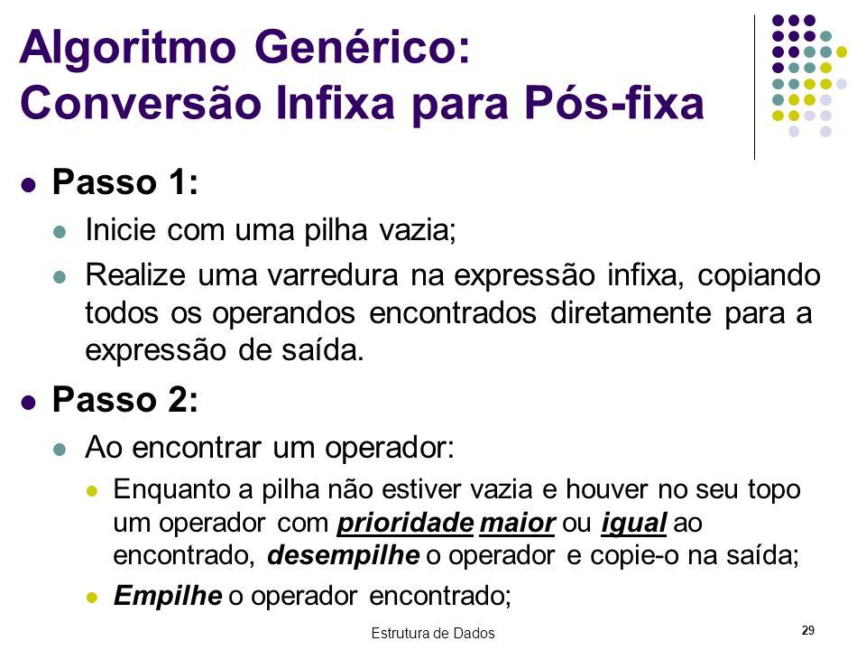Estrutura de Dados 29 Algoritmo Genérico: Conversão Infixa para Pós-fixa Passo 1: Inicie com uma pilha vazia; Realize uma varredura na expressão infix