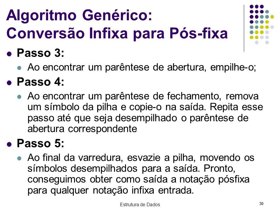Estrutura de Dados 30 Algoritmo Genérico: Conversão Infixa para Pós-fixa Passo 3: Ao encontrar um parêntese de abertura, empilhe-o; Passo 4: Ao encont