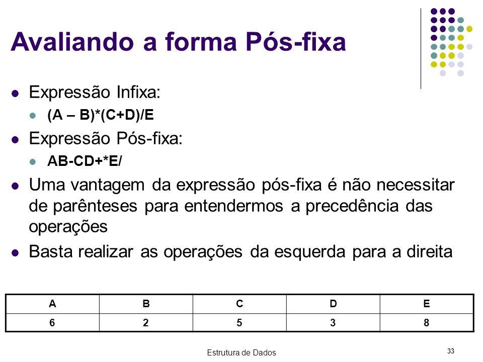 Estrutura de Dados 33 Avaliando a forma Pós-fixa Expressão Infixa: (A – B)*(C+D)/E Expressão Pós-fixa: AB-CD+*E/ Uma vantagem da expressão pós-fixa é