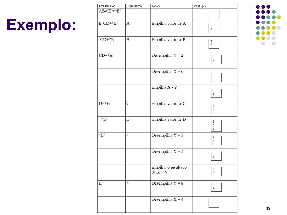 Estrutura de Dados 35 Exemplo: