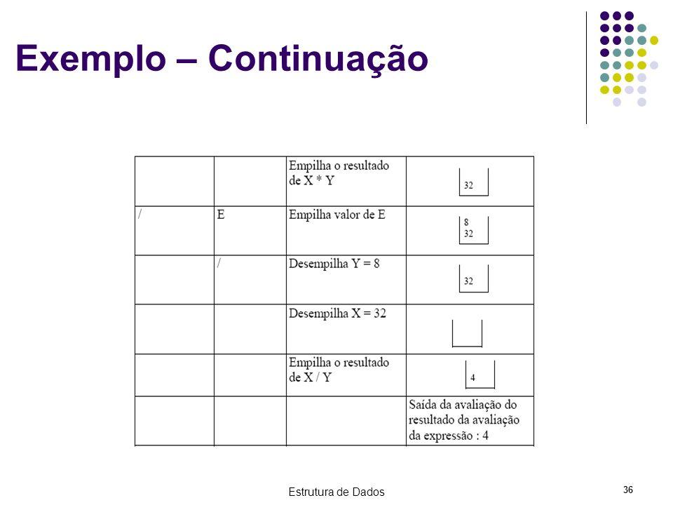 Estrutura de Dados 36 Exemplo – Continuação
