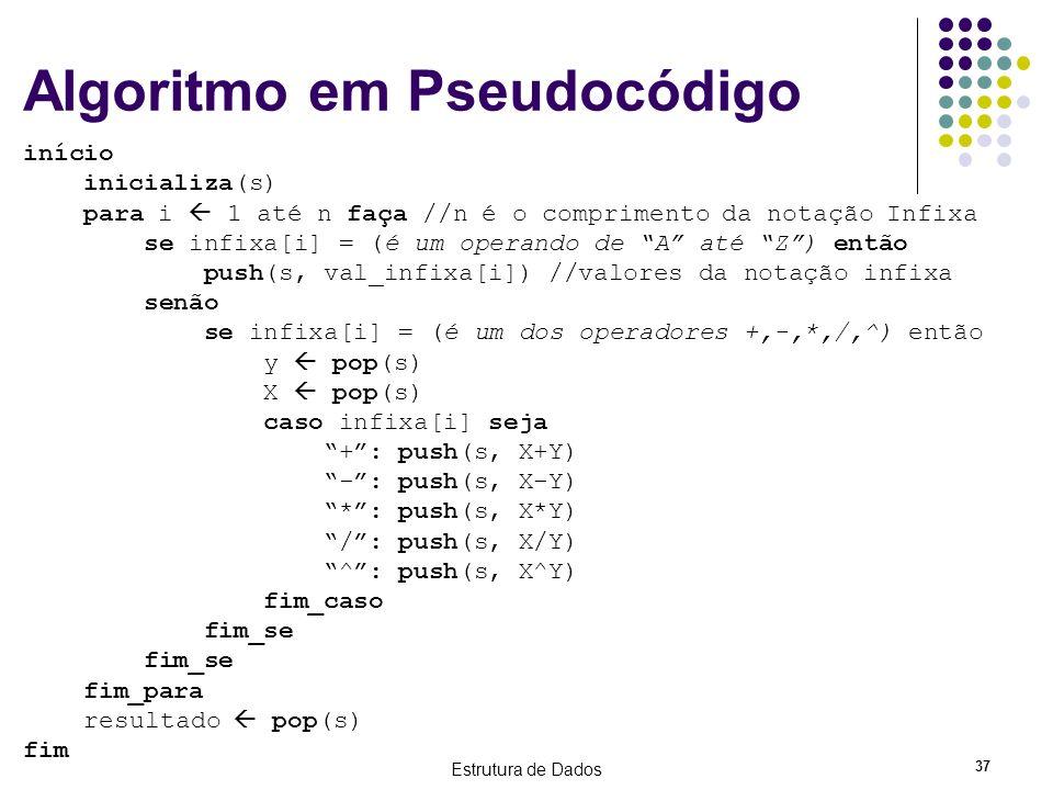 Estrutura de Dados 37 Algoritmo em Pseudocódigo início inicializa(s) para i 1 até n faça //n é o comprimento da notação Infixa se infixa[i] = (é um op
