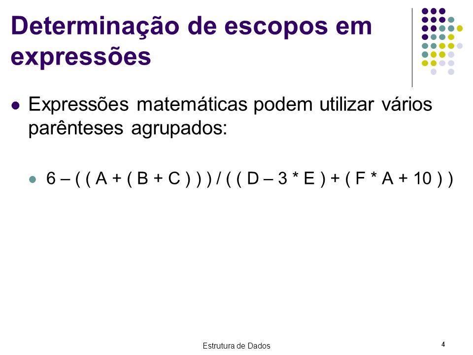 Estrutura de Dados 5 Determinação de escopos em expressões Os parênteses devem ser corretamente agrupados: Expressões consideradas inválidas: ( D – E ) ) D + ( E Essas expressões também são inválidas: ) A / D ( + E ( D + E) ) – (A + 2