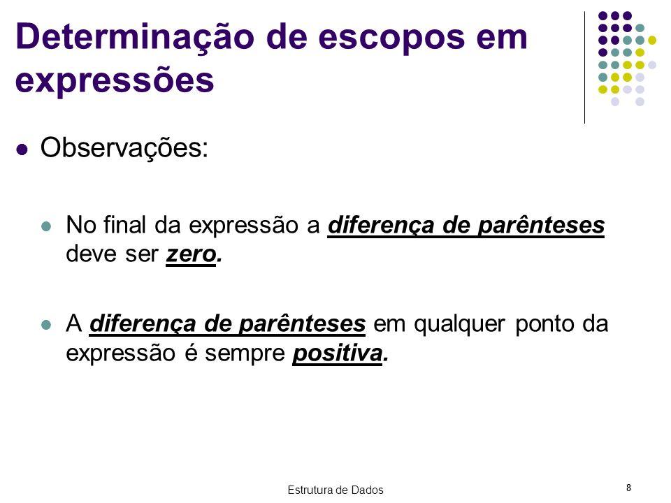 Estrutura de Dados 8 Determinação de escopos em expressões Observações: No final da expressão a diferença de parênteses deve ser zero. A diferença de