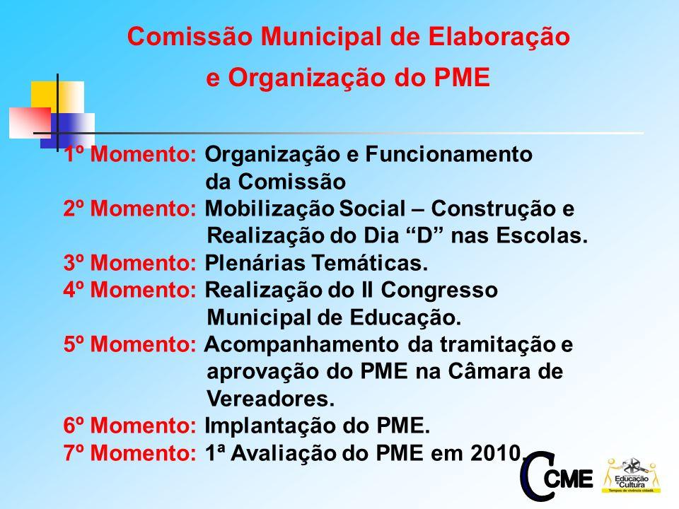 10 1º Momento: Organização e Funcionamento da Comissão 2º Momento: Mobilização Social – Construção e Realização do Dia D nas Escolas. 3º Momento: Plen