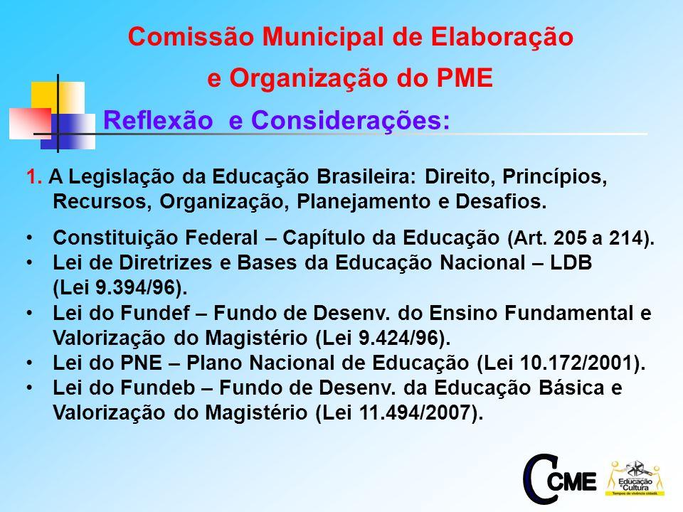 2 1. A Legislação da Educação Brasileira: Direito, Princípios, Recursos, Organização, Planejamento e Desafios. Constituição Federal – Capítulo da Educ