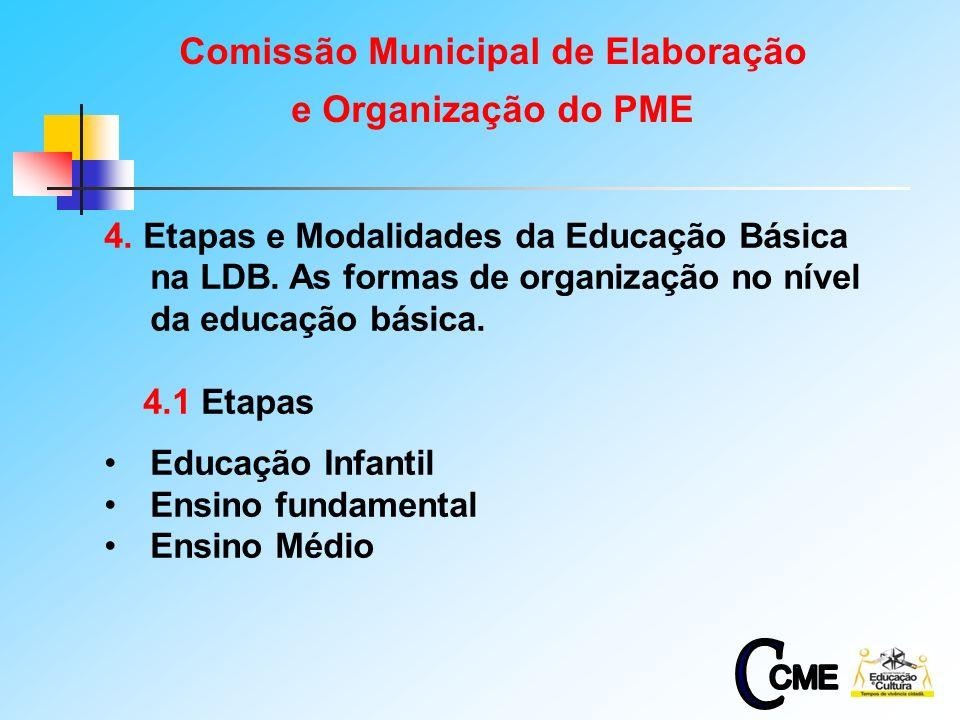 5 4. Etapas e Modalidades da Educação Básica na LDB. As formas de organização no nível da educação básica. 4.1 Etapas Educação Infantil Ensino fundame