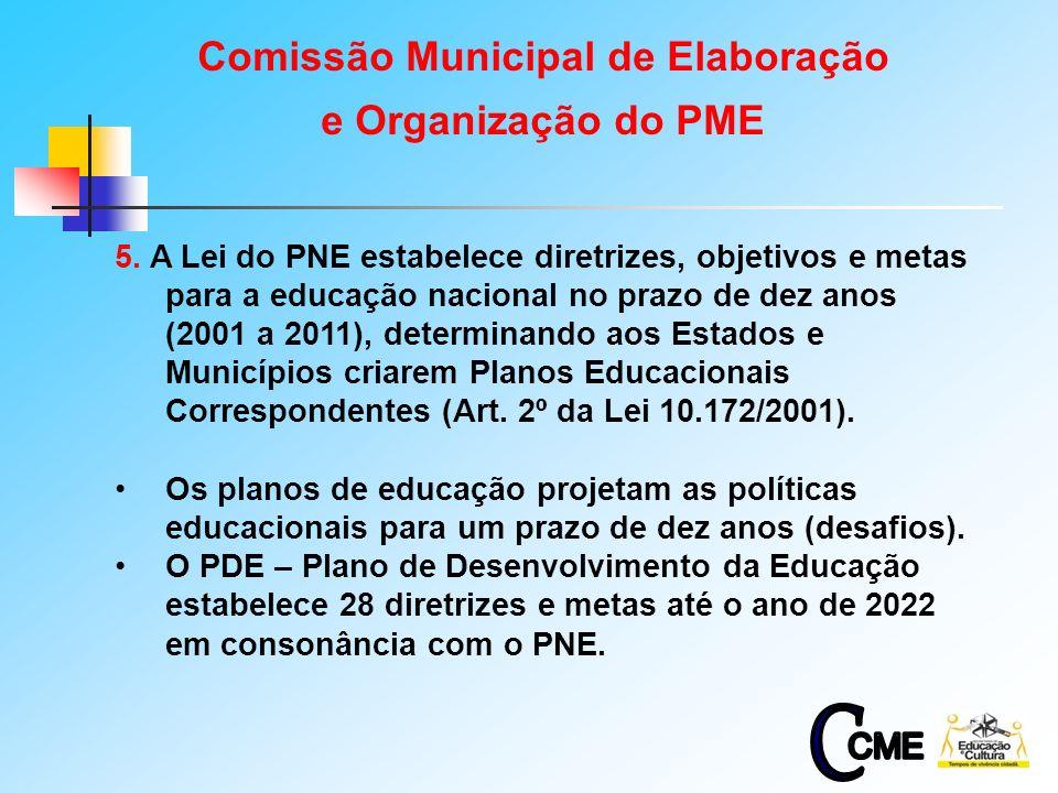 7 5. A Lei do PNE estabelece diretrizes, objetivos e metas para a educação nacional no prazo de dez anos (2001 a 2011), determinando aos Estados e Mun