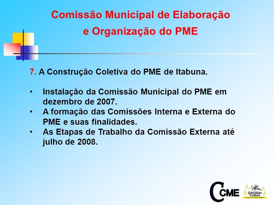 9 7. A Construção Coletiva do PME de Itabuna. Instalação da Comissão Municipal do PME em dezembro de 2007. A formação das Comissões Interna e Externa