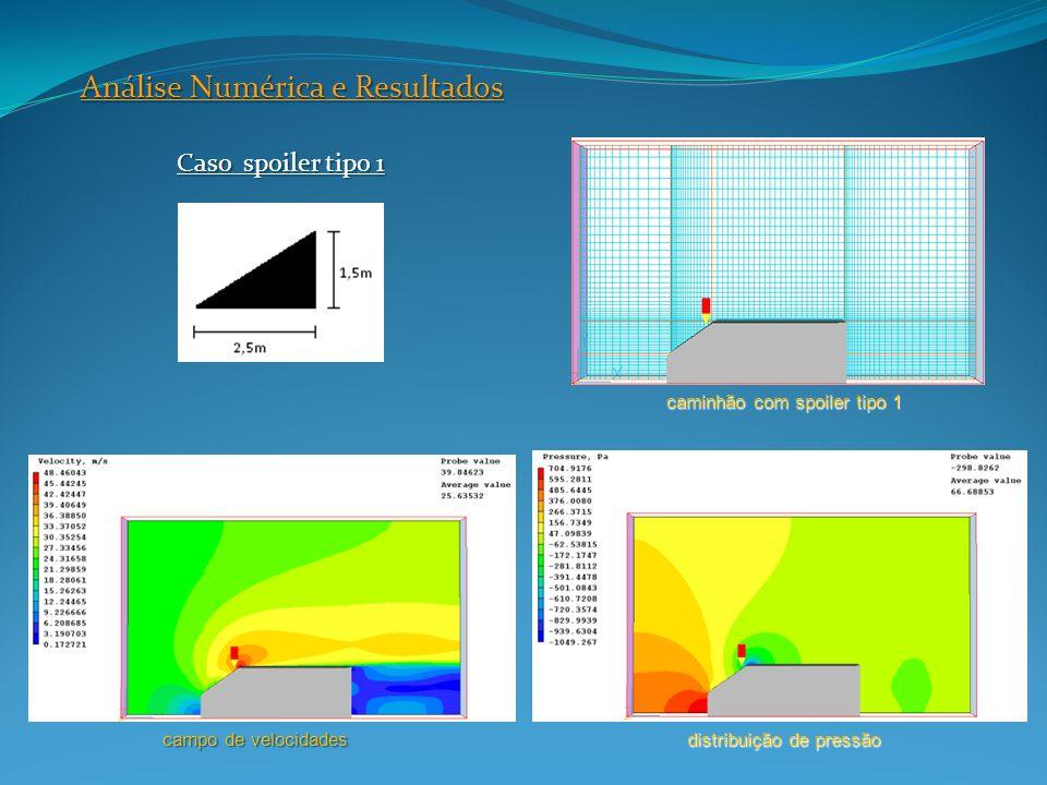 Caso spoiler tipo 1 Análise Numérica e Resultados campo de velocidades distribuição de pressão caminhão com spoiler tipo 1