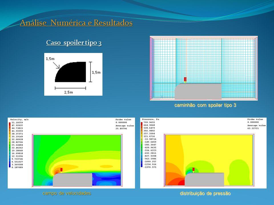 Caso spoiler tipo 3 Análise Numérica e Resultados campo de velocidades distribuição de pressão caminhão com spoiler tipo 3
