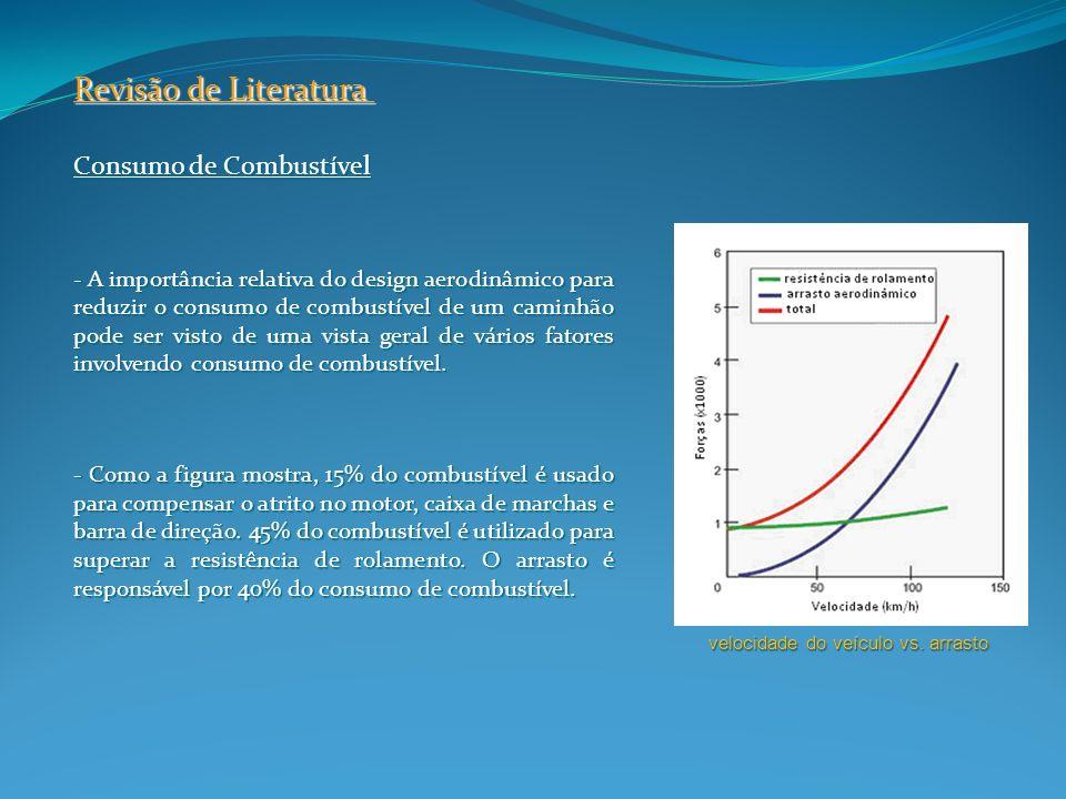Consumo de Combustível - A importância relativa do design aerodinâmico para reduzir o consumo de combustível de um caminhão pode ser visto de uma vist