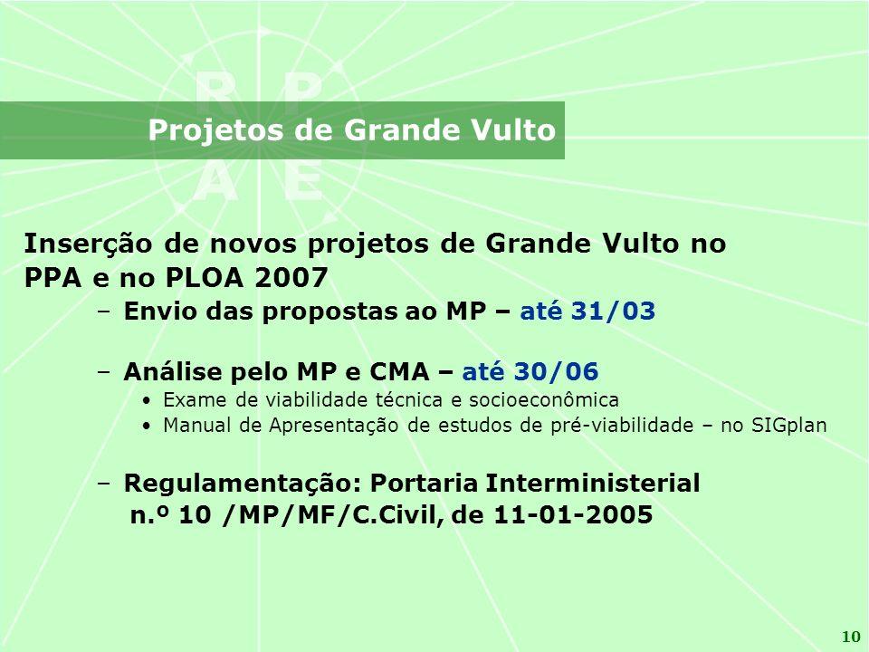 10 Inserção de novos projetos de Grande Vulto no PPA e no PLOA 2007 –Envio das propostas ao MP – até 31/03 –Análise pelo MP e CMA – até 30/06 Exame de