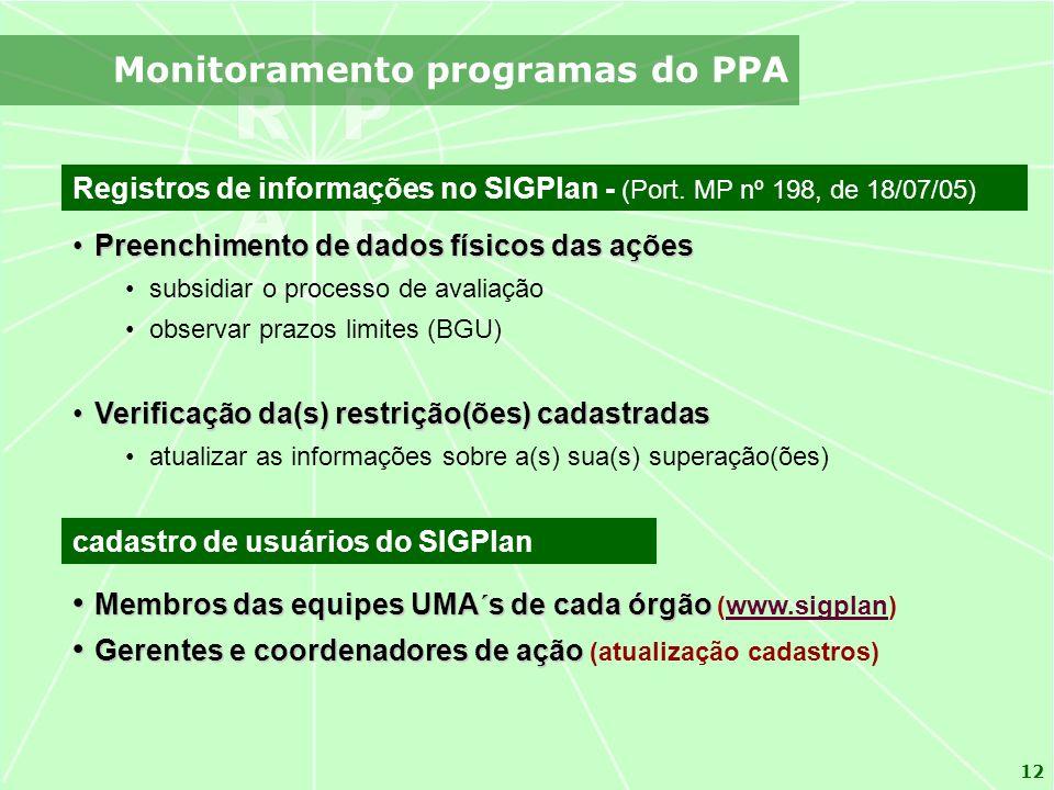 12 Monitoramento programas do PPA Registros de informações no SIGPlan - (Port. MP nº 198, de 18/07/05) Preenchimento de dados físicos das açõesPreench