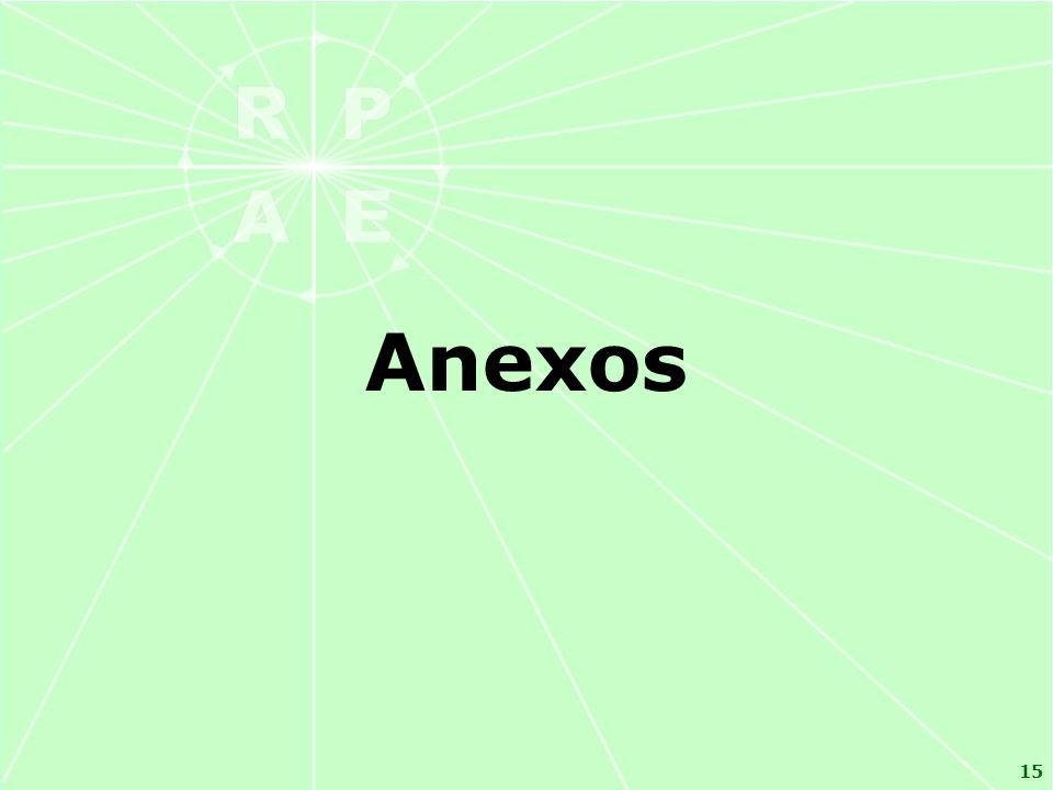 15 Anexos