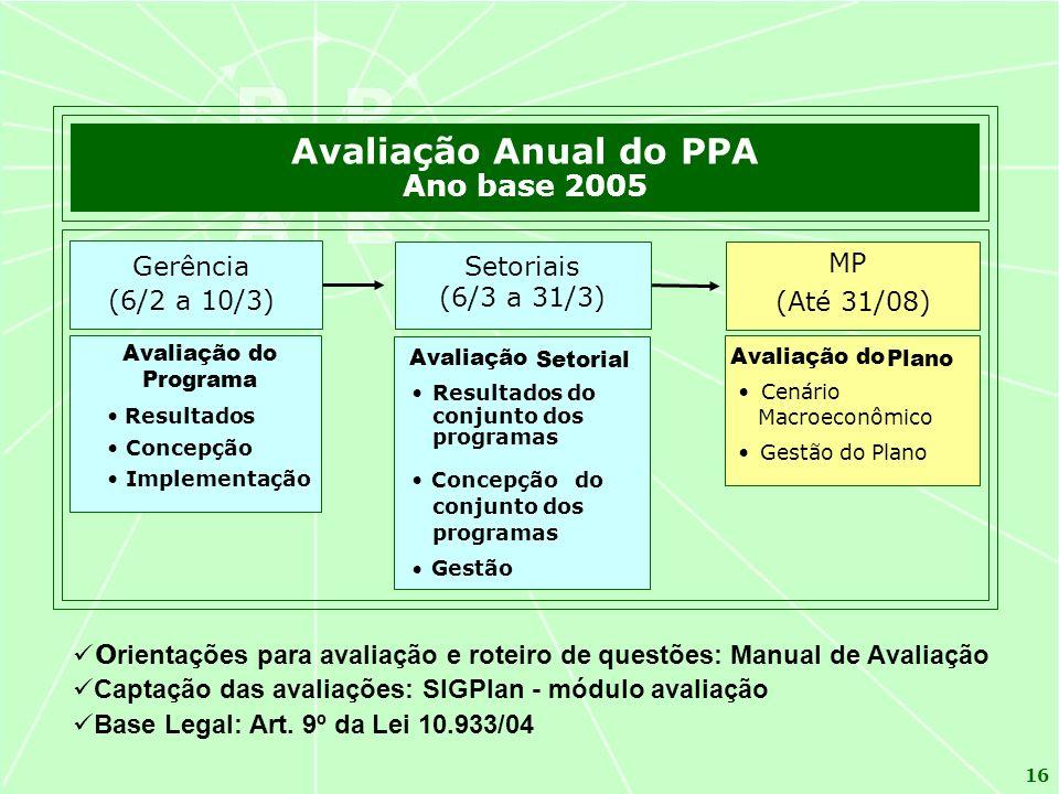 16 O rientações para avaliação e roteiro de questões: Manual de Avaliação Captação das avaliações: SIGPlan - módulo avaliação Base Legal: Art. 9º da L