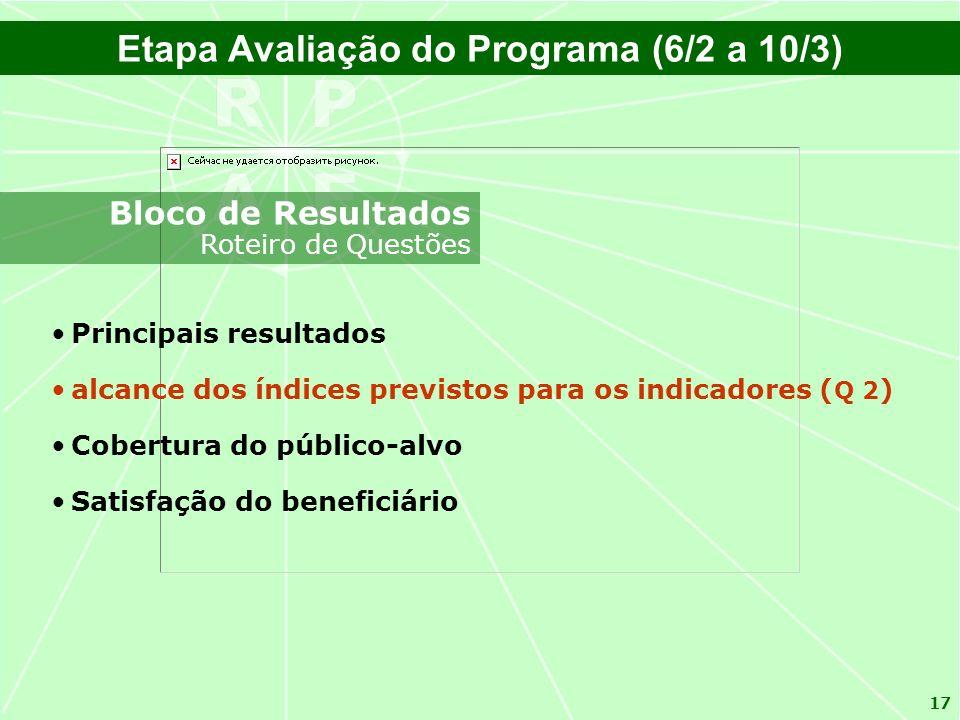 17 Etapa Avaliação do Programa (6/2 a 10/3) Principais resultados alcance dos índices previstos para os indicadores ( Q 2 ) Cobertura do público-alvo