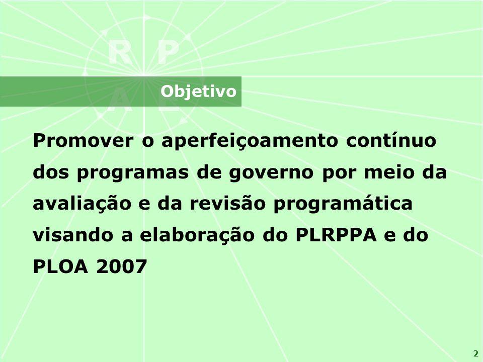 2 Promover o aperfeiçoamento contínuo dos programas de governo por meio da avaliação e da revisão programática visando a elaboração do PLRPPA e do PLO