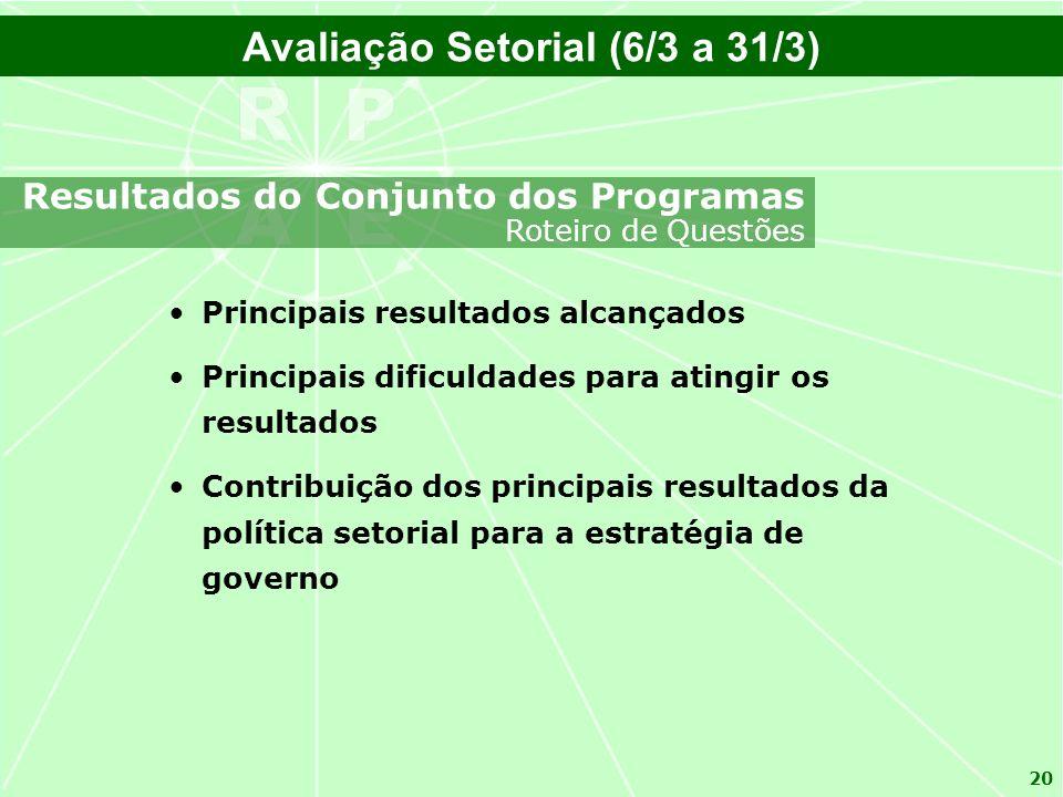 20 Avaliação Setorial (6/3 a 31/3) Resultados do Conjunto dos Programas Roteiro de Questões Principais resultados alcançados Principais dificuldades p
