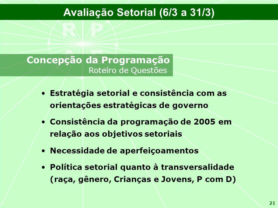 21 Avaliação Setorial (6/3 a 31/3) Concepção da Programação Roteiro de Questões Estratégia setorial e consistência com as orientações estratégicas de