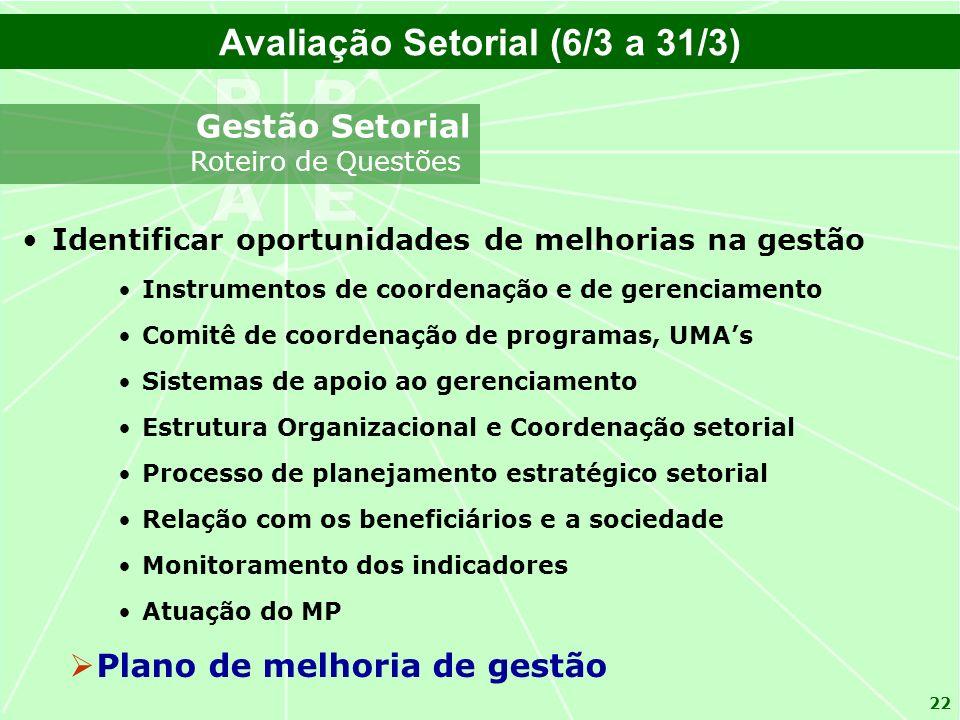 22 Avaliação Setorial (6/3 a 31/3) Gestão Setorial Roteiro de Questões Identificar oportunidades de melhorias na gestão Instrumentos de coordenação e
