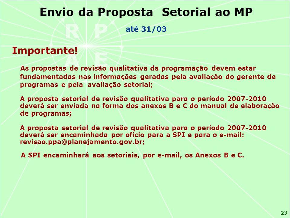 23 Importante! As propostas de revisão qualitativa da programação devem estar fundamentadas nas informações geradas pela avaliação do gerente de progr