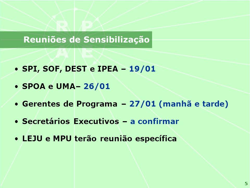 5 Reuniões de Sensibilização SPI, SOF, DEST e IPEA – 19/01 SPOA e UMA– 26/01 Gerentes de Programa – 27/01 (manhã e tarde) Secretários Executivos – a c