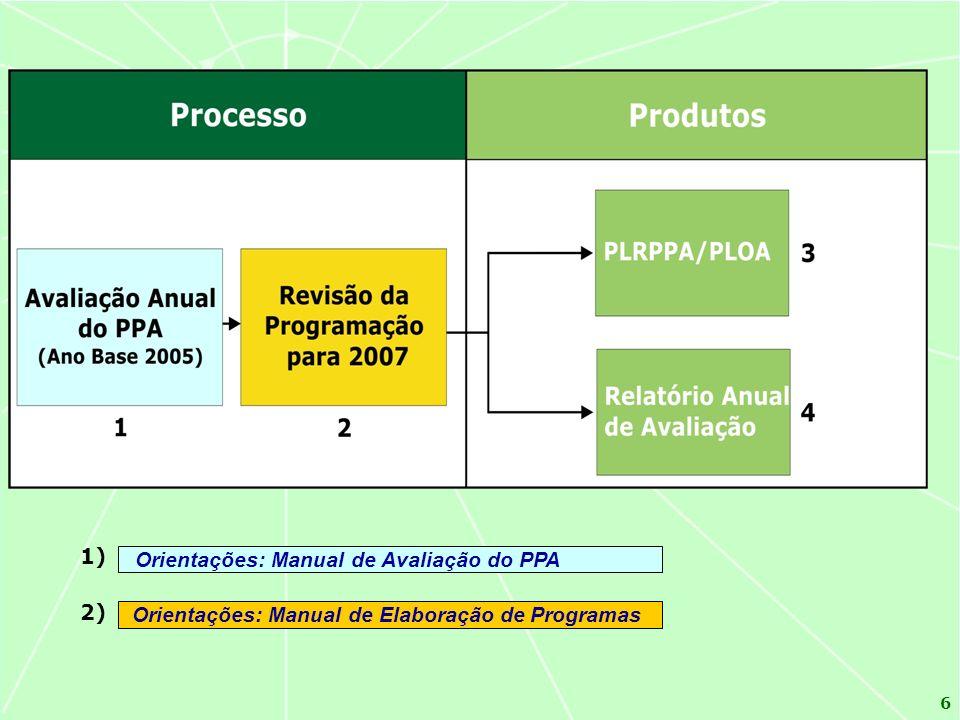 7 Etapas e Prazos Análise (MP): i)proposta setorial ii)Avaliações 13/03 até 28/04 Análise (MP): i)proposta setorial ii)Avaliações 13/03 até 28/04 Fase Quantitativa Limites: Fixação - até 15/06 Divulgação – até 20/06 Fase Quantitativa Limites: Fixação - até 15/06 Divulgação – até 20/06 Reuniões de validação com os Órgãos setoriais 02 a 19/05 Reuniões de validação com os Órgãos setoriais 02 a 19/05 Inserção no Sistema pelo MP 03 a 31/05 Inserção no Sistema pelo MP 03 a 31/05 Relatório Anual de Avaliação 07/06 a 15/09 Relatório Anual de Avaliação 07/06 a 15/09 Proposta setorial 21/06 a 14/07 Proposta setorial 21/06 a 14/07 Fase Qualitativa* Envio Proposta Setorial ao MP até 31/03 Fase Qualitativa* Envio Proposta Setorial ao MP até 31/03 Análise da proposta 17/06 a 28/07 Análise da proposta 17/06 a 28/07 Avaliação do Gerente 06/02 até 10/03 Avaliação do Gerente 06/02 até 10/03 Avaliação Setorial 06/03 até 31/03 Avaliação Setorial 06/03 até 31/03 Formalização do PLRPPA e PLOA 31/07 a 31/08 Formalização do PLRPPA e PLOA 31/07 a 31/08 Orientações: Manual de Elaboração de Programas Orientações: Manual de Avaliação do PPA (1) (2) (1) e (2)