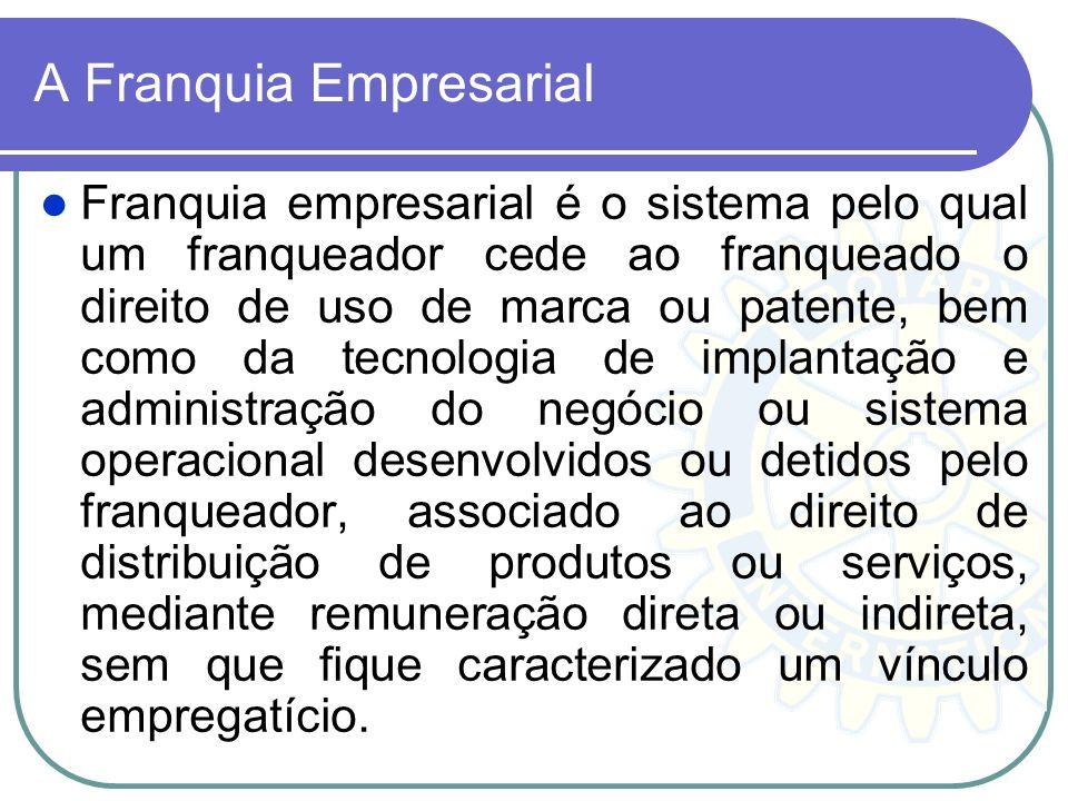 A Franquia Empresarial Franquia empresarial é o sistema pelo qual um franqueador cede ao franqueado o direito de uso de marca ou patente, bem como da