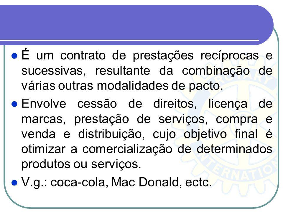 É um contrato de prestações recíprocas e sucessivas, resultante da combinação de várias outras modalidades de pacto. Envolve cessão de direitos, licen