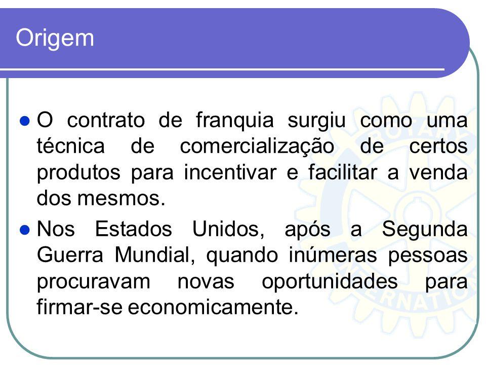Origem O contrato de franquia surgiu como uma técnica de comercialização de certos produtos para incentivar e facilitar a venda dos mesmos. Nos Estado