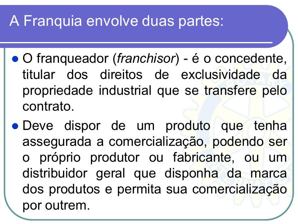 A Franquia envolve duas partes: O franqueador (franchisor) - é o concedente, titular dos direitos de exclusividade da propriedade industrial que se tr